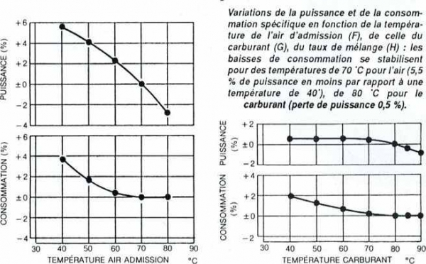 "Zoé 2017 : autonomie 200 km en mode ""bourrin"" - Page 4 1205010112jWlllB"