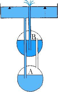 Fontaine de h ron forums des nergies chauffage for Fabriquer une fontaine interieur