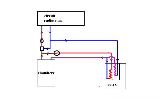 Rotex Sanicube Solaris, Solarwarmwasserbereiter: Bewertungen?