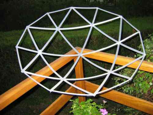 Calcul d 39 une parabole solaire foyer courbure forums des nergies - Calcul chauffage d une piece ...