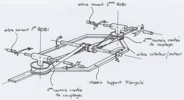 turbine  u00e9olienne rotative bi plan  robiplan  - page 56