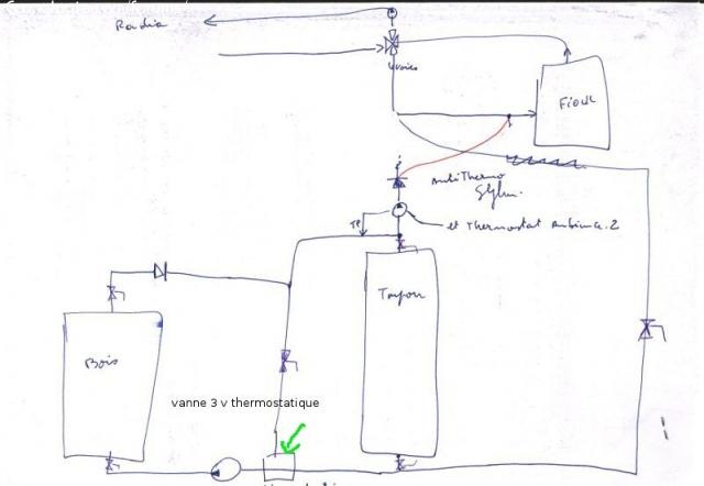 Schema Hydraulique Chaudiere Bois Avec Ballon Tampon - Question montage chaudi u00e8re bois avec accumulation