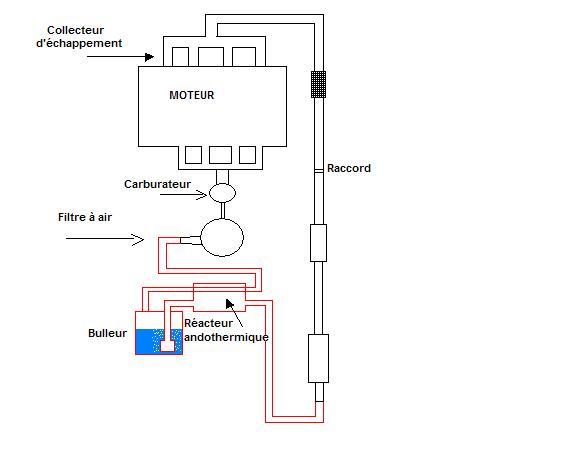 kit pantone facilement d montable forums des nergies chauffage isolation maison. Black Bedroom Furniture Sets. Home Design Ideas