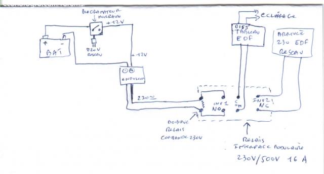 schema inverseur de source manuel. Black Bedroom Furniture Sets. Home Design Ideas