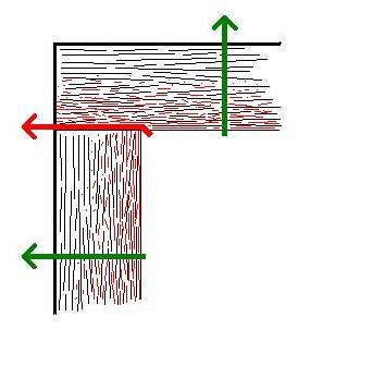 Isolation angle de mur avec laine de verre - Poser de la laine de verre ...
