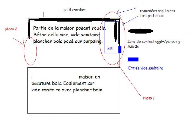Remonte DHumidit Problme Conception Vide Sanitaire  Page