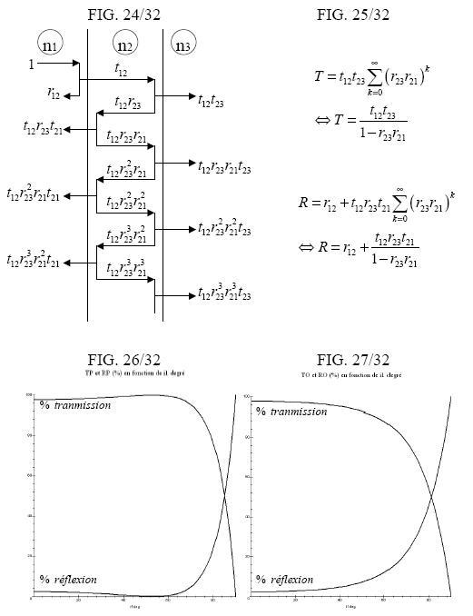 Optimisations Photovoltaïques Autonomes avec Liquides en Ecoulement (OPALE) 1315057572Av72aN