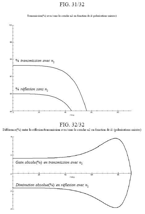 Optimisations Photovoltaïques Autonomes avec Liquides en Ecoulement (OPALE) 13150580758RvXja
