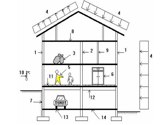 silo pellets et r sistance chape page 4 forums des nergies chauffage isolation maison. Black Bedroom Furniture Sets. Home Design Ideas