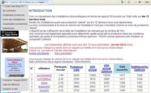 Optimisations Photovoltaïques Autonomes avec Liquides en Ecoulement (OPALE) 13292052103aYlVa