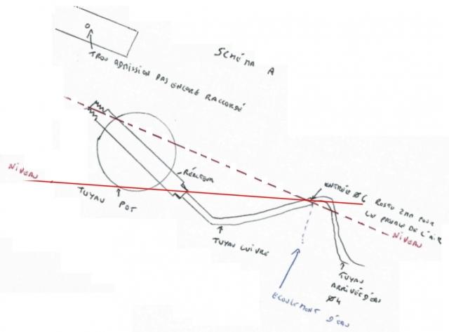 dopage sur 2 8l jtd 2005 127 cv - page 3