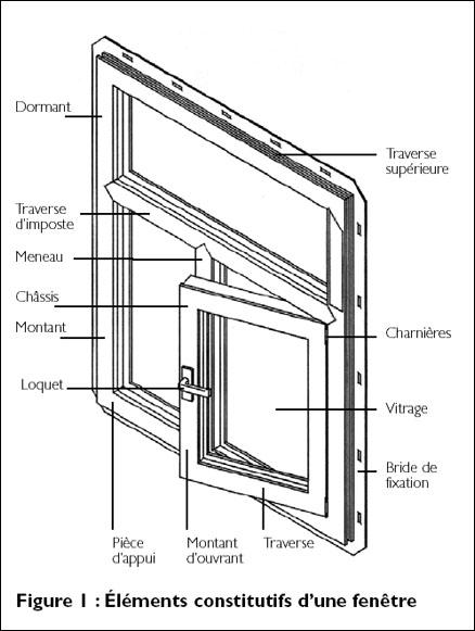 Poser une fenetre avec volet roulant en applique devis de for Combien mesure une porte