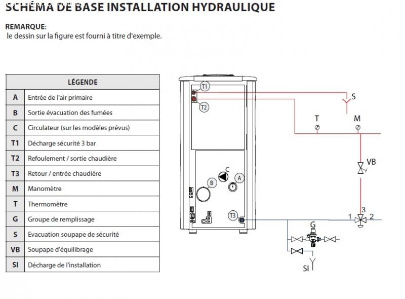 Incomprehension sur schema hydraulique poele pellet for Montage poele a pellet