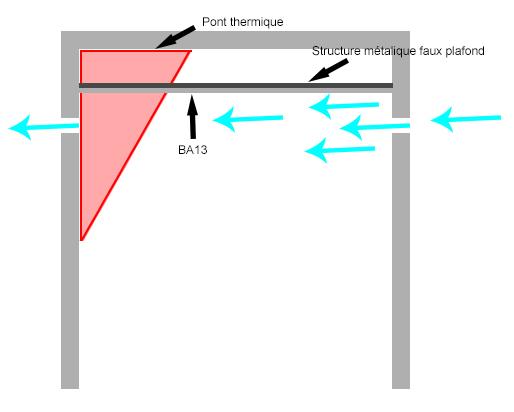 Isolation Salle De Bain Pont Thermique Et Condensation