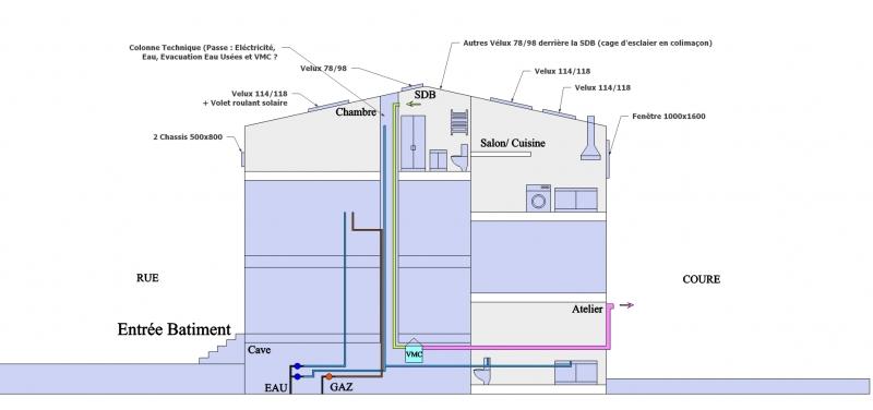 Infos sur mise en place d 39 une vmc forums des nergies for Ventilation wc salle bain