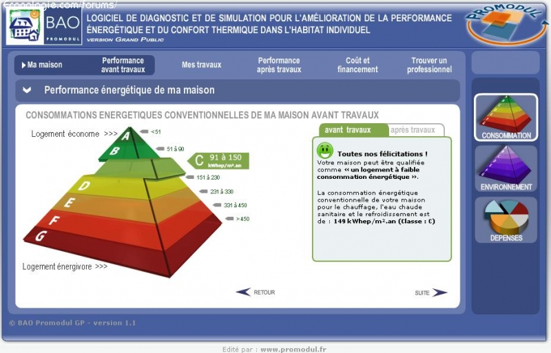 Maison Energivore A Maison Autonome - Forums Des Énergies