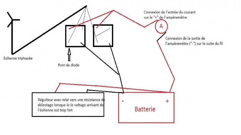 mesurer l 39 intensit produite par une olienne forums des nergies chauffage isolation. Black Bedroom Furniture Sets. Home Design Ideas