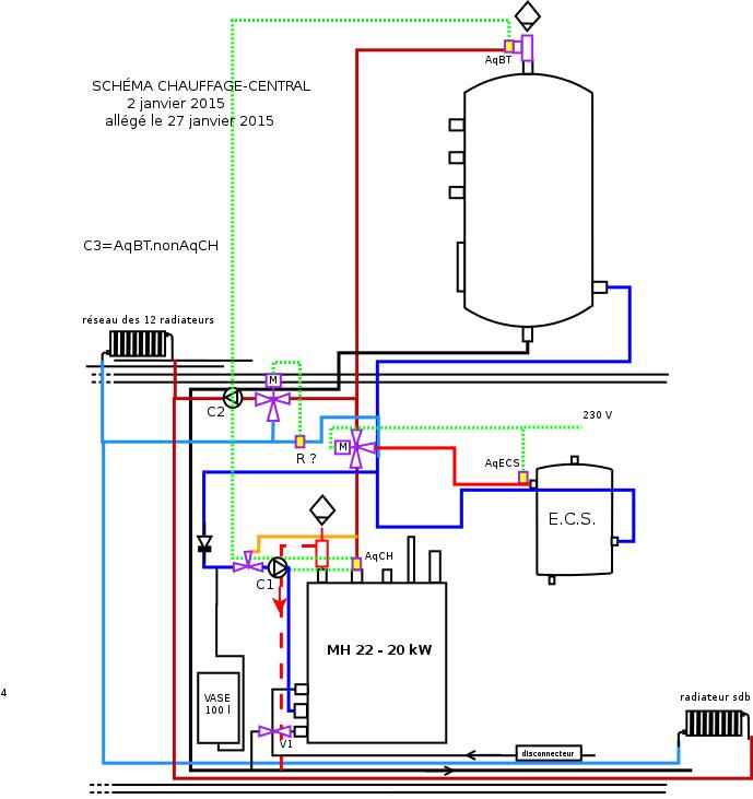 Diagramm Holzheizsystem - Seite 4