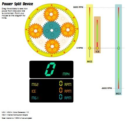 voiture lectrique puissance autonomie consommation page 25. Black Bedroom Furniture Sets. Home Design Ideas