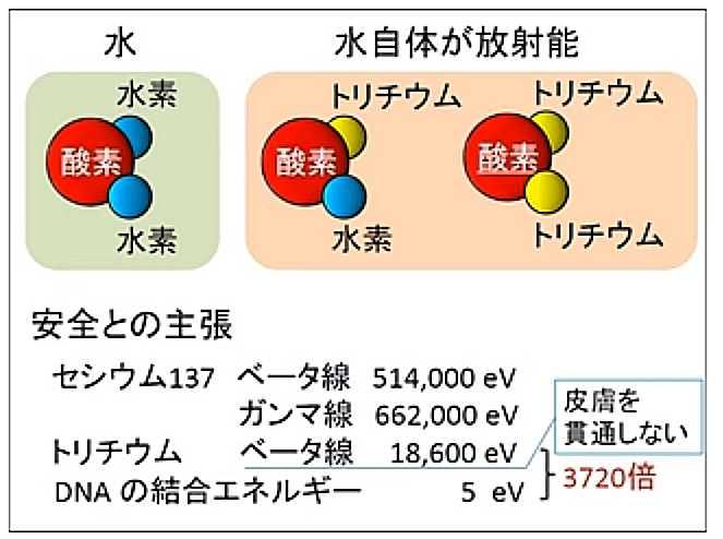 DNA - Tritium.jpg