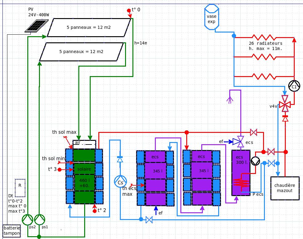 ecs.png diagrama solara