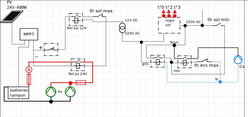 diagrama solară elec.png