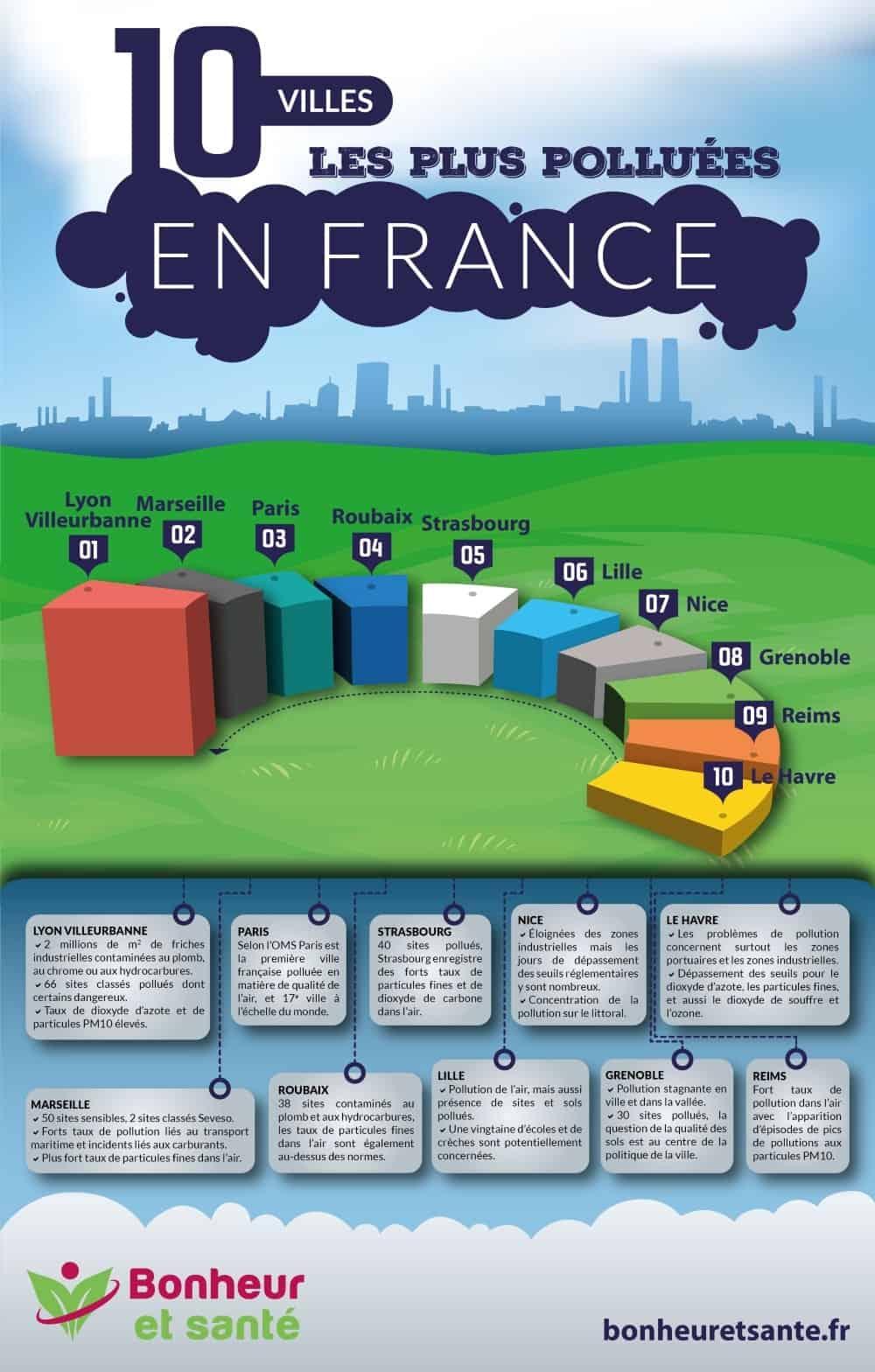 Infographie_Pollution-min.jpg