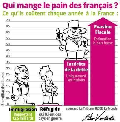 Dette_immigration_evasion.jpg