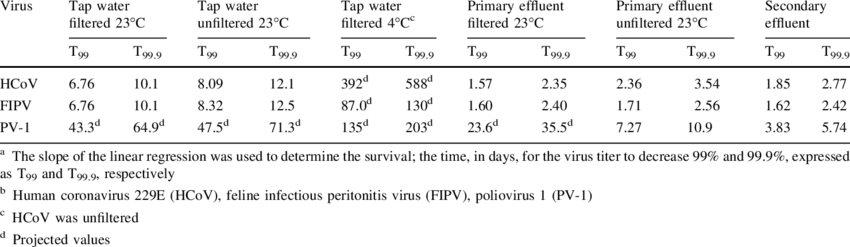 Coronavirus_eau_potable.jpg