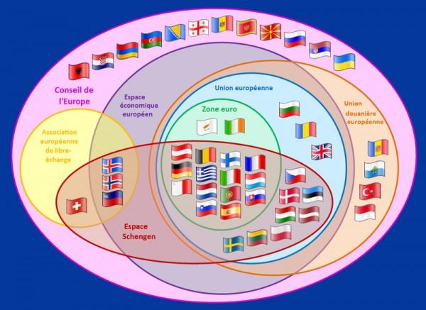 ድርጅቶች_Supranationles_Européennnes.jpg