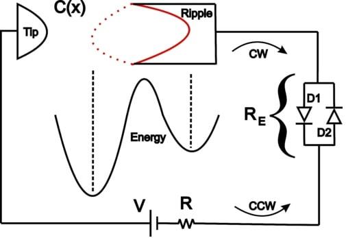 energy-production-circuit-graphene-diodes.jpeg