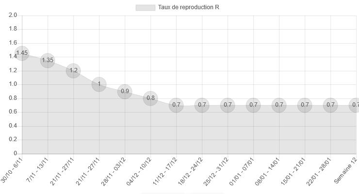স্ক্রিনশট_2020-11-05 ধারণের সময়কাল ক্যালকুলেটর - কোভিডট্রেকার.পিএনজি