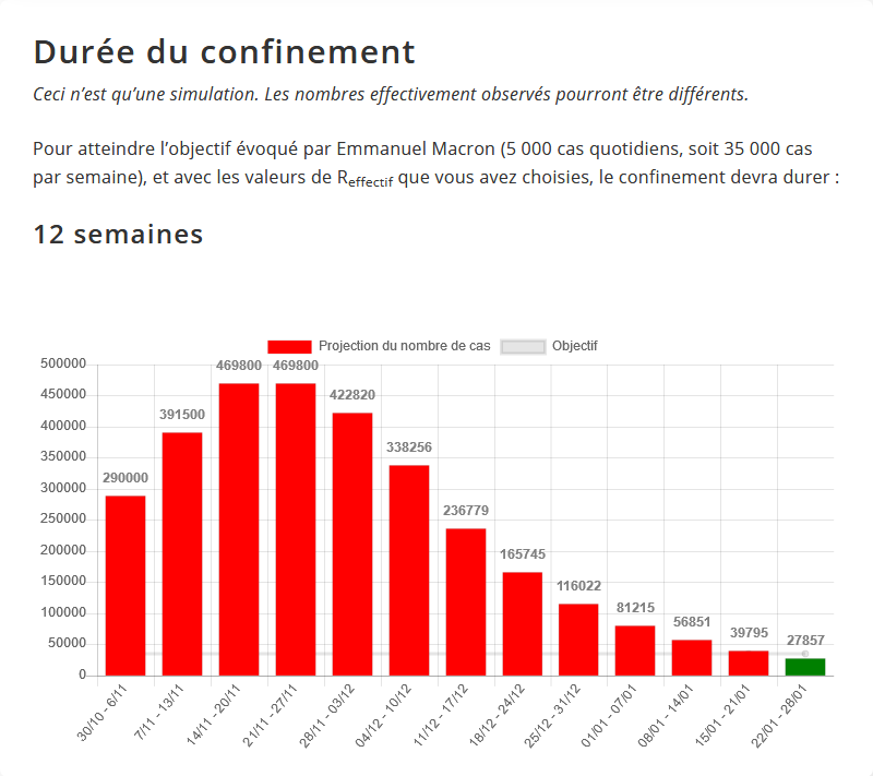 Screenshot_2020-11-05 Calcolatore della durata del contenimento - CovidTracker (1) .png