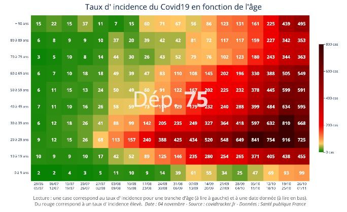 Screenshot_2020-11-05 أقسام لوحة المعلومات - CovidTracker.png