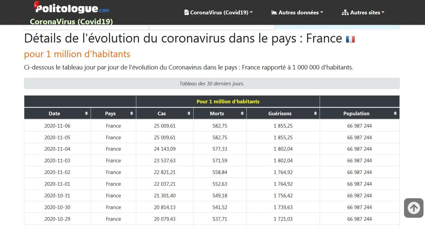 france_décès_pour_1_million_d'habitants_covid_5_novembre_2020.jpg