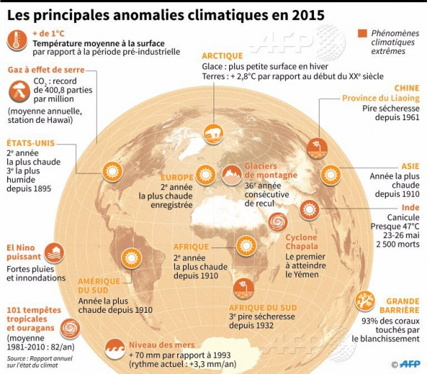 Anomalies_climatiques.jpg