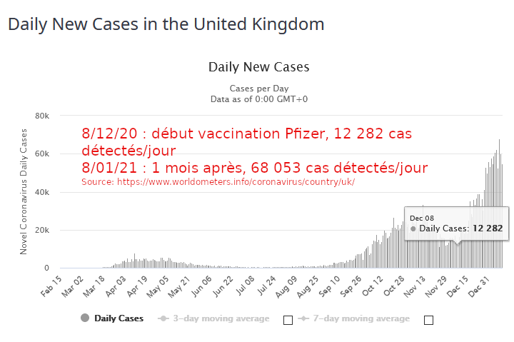 Vaccination_UK.png