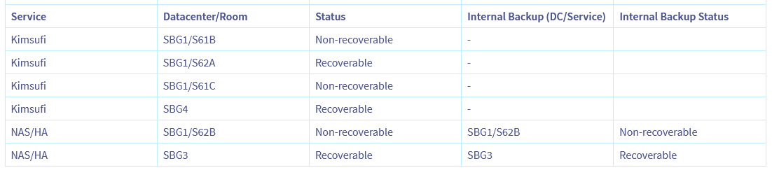 Screenshot_2021-03-16 SBG tabelul rezumat al serviciilor de rezervă (3) .png