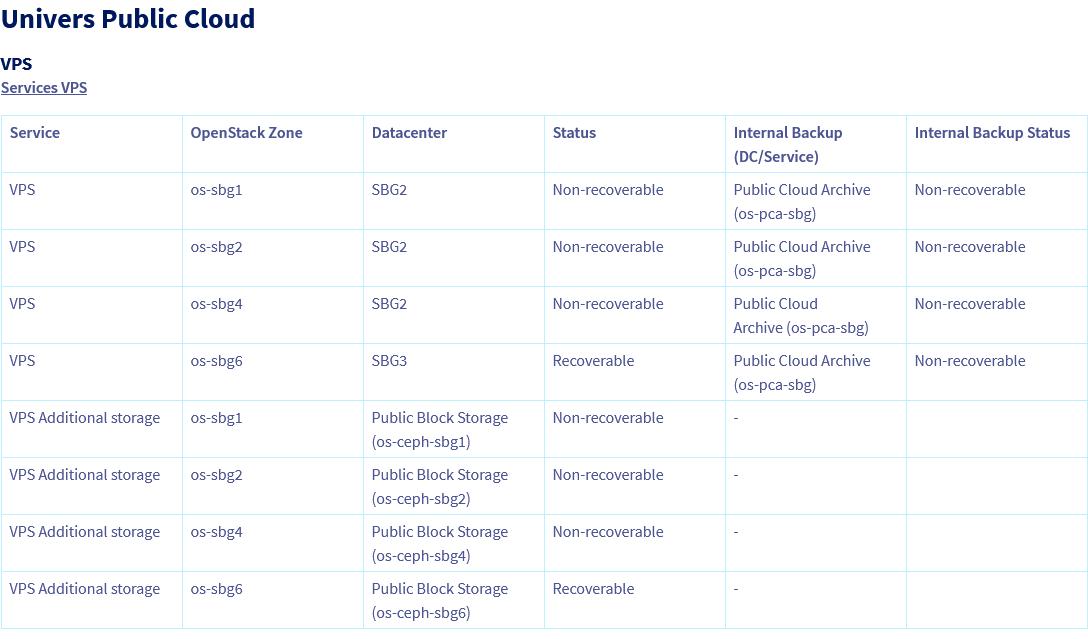 Screenshot_2021-03-16 SBG tabelul rezumat al serviciilor de rezervă (1) .png