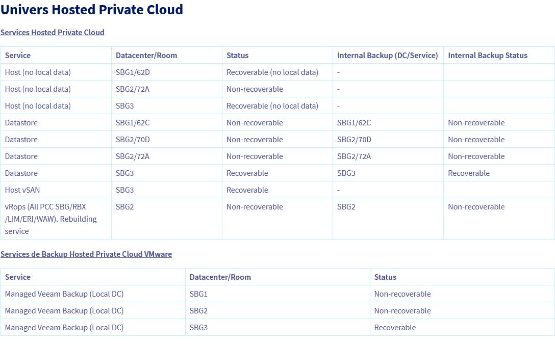 Screenshot_2021-03-16 SBG.png tabel rezumat al serviciilor de rezervă