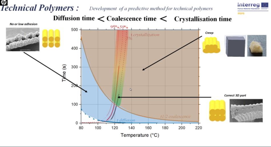 इंप्रेशन 3D_diffusion_cohesion_cristalisation.png