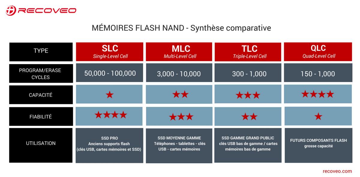 memory_flash_nand.png