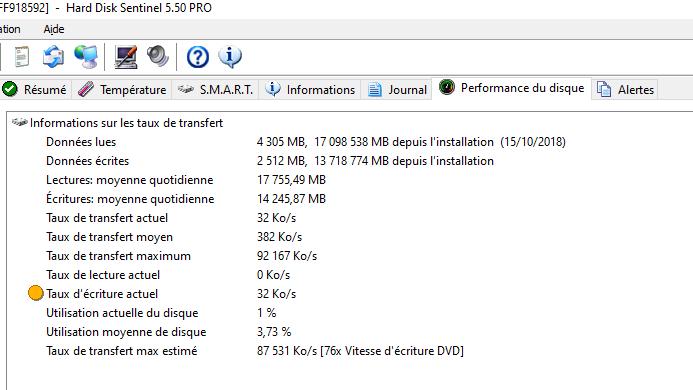 disk1_performances.png