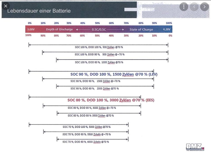 عکس صفحه 2021-07-03 در 17-39-33 https pushevs com wp-content uploads 2018 04 Test-of-Samsung-ICR18650-26F-battery-cell-by [...]. Png