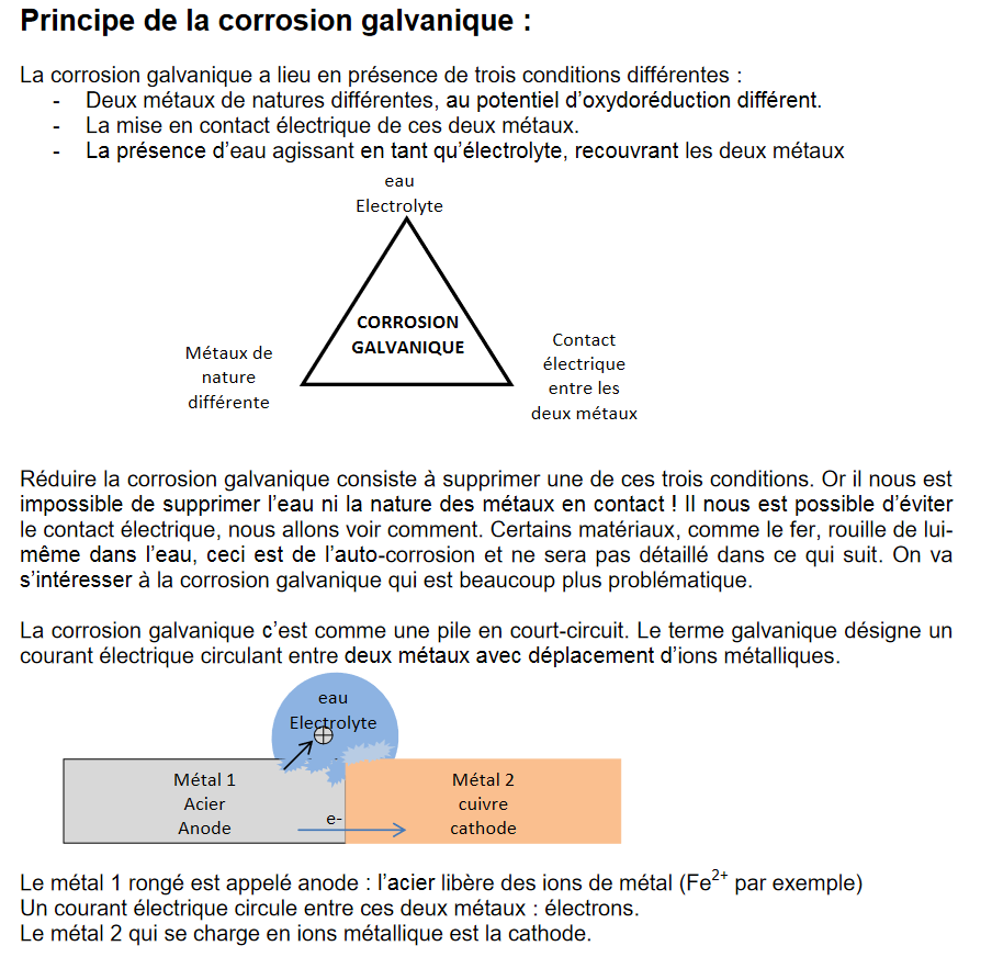 galvanic corrosion.png