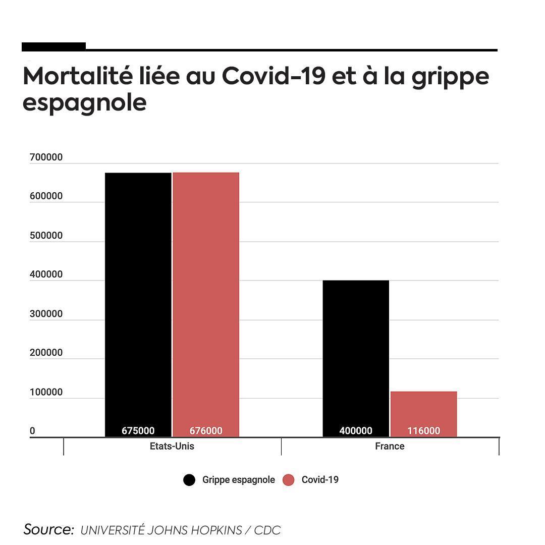 covid_vs_grippe_espagnole.jpg