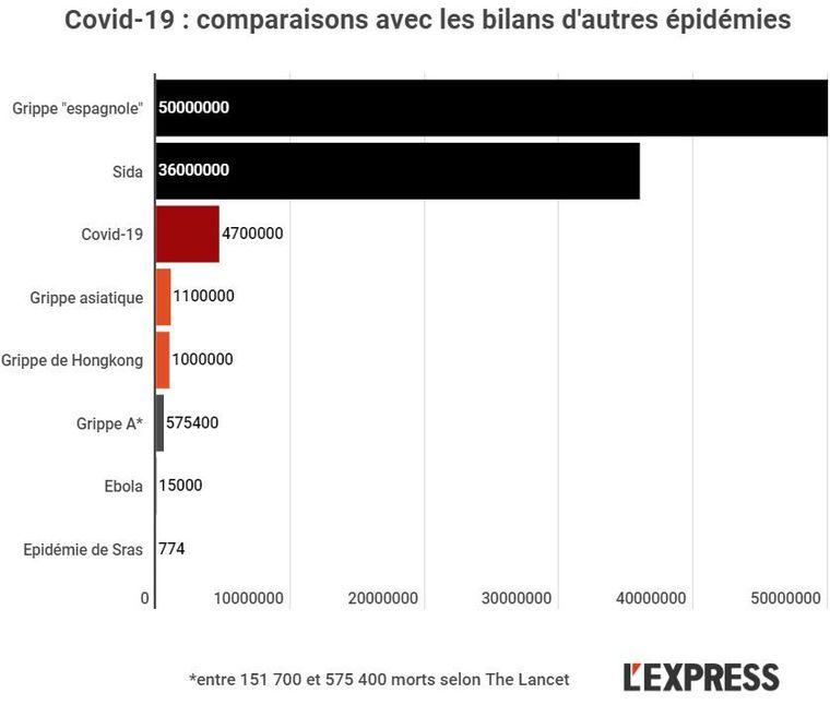 covid-19-and-other-epidemics-संबंधित-deaths.jpeg