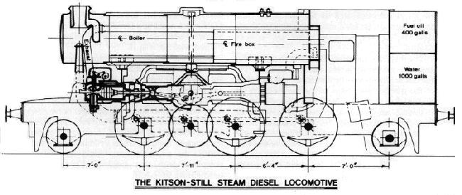 کیتسون-هنوز-لوکوموتیو بخار pic68.jpg.png