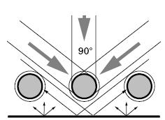 प्रदर्शन सेंसर-सौर-इन-समारोह-से-अभिविन्यास-pic426.jpg