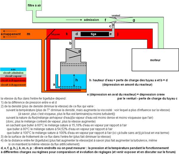 طرح دوپینگ AL-آب-دیزل pic234.jpg.png